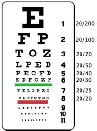 Clique Ciência: Qual A Distância Máxima Que O Olho é Capaz De Enxergar?